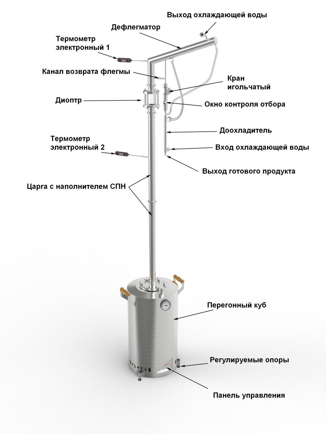 http://domashnie-tradicii.ru/images/upload/Режим%20ректификации%20на%20колонне%20АЛКОВАР%2038.jpg